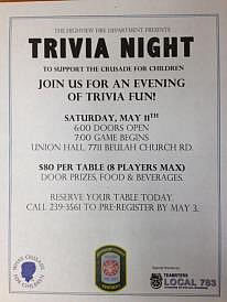 highview trivia