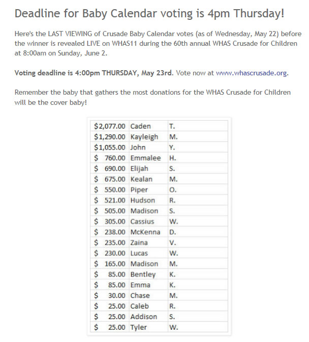 baby votes last to show
